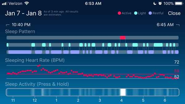 average sleeping heart rate – Ethereal Rowing